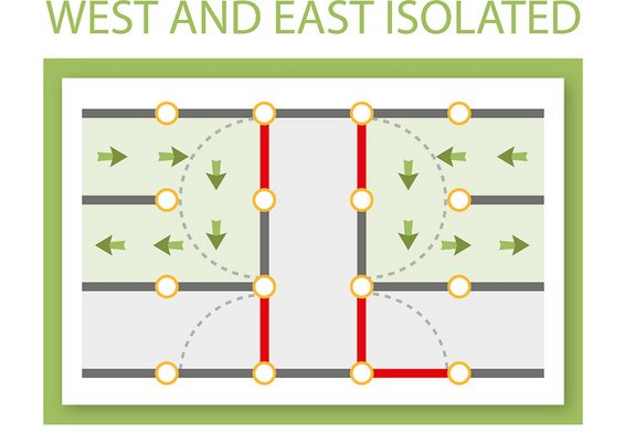 Viaguide_Personensteuerung_Infografik_West_and_East_Isolated